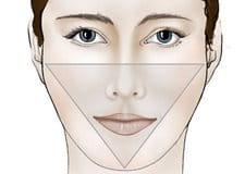 Il triangolo della bellezza presentato nell'immagine di un volto di donna