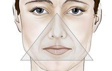 Il triangolo della bellezza capovolto, presentato nell'immagine di un volto di donna